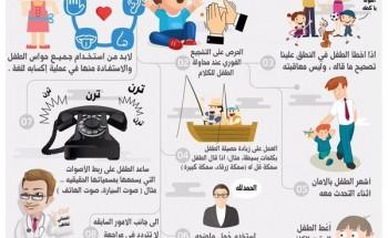 عبر أبعاد أسرية: الدكتورة العوفي صعوبة النطق تظهر على الصغار اذا اهملت رعايتهم