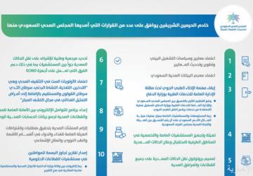 موافقة سامية على قرارات المجلس الصحي