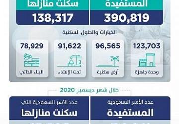 """وزير الإسكان يعلن استفادة 390 ألف أسرة من برنامج """"سكني"""" خلال 2020.. منها 138 ألف سكنت منازلها"""
