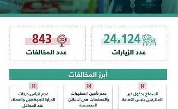 """""""التجارة"""": أكثر من 24 ألف زيارة لمتابعة التزام المنشآت التجارية بتطبيق الإجراءات الاحترازية خلال أسبوع… وضبط 843 مخالفة"""