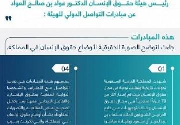 العواد يطلق ثلاث مبادرات متعلقة بالتواصل الدولي لإبراز إصلاحات المملكة في مجال حقوق الإنسان