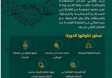 خبير دولي يستعرض التجربة القضائية البريطانية في ورشة عمل في إطار مذكرة التفاهم الموقعة بين وزارتي العدل السعودية والبريطانية