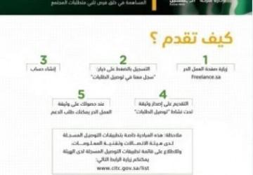 مبادرة جديدة لدعم السعوديين العاملين في توصيل الطلبات من خلال التطبيقات