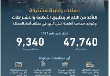 هيئة النقل تنفذ 47 ألف زيارة ميدانية للرقابة على أنشطة النقل البري خلال شهر مايو الماضي