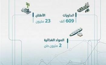 موانئ السعودية تُسجل نمواً في أحجام المناولة خلال يونيو