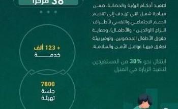 """وزارة العدل: 35 ألف مستفيد التقوا بأطفالهم داخل أروقة """"شمل"""""""