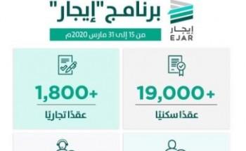 «إيجار» يوثق 20 ألف عقد إلكتروني.. ويواصل تقديم خدماته عن بعد