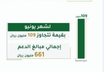 إيداع 109 مليون لـ 80 ألف مستفيد من مربي الماشية