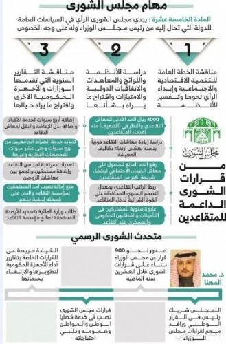 سلم رواتب موظفي البريد السعودي 2018 مع بدل غلاء معيشة