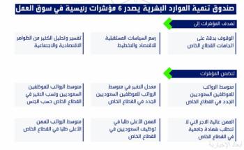 صندوق تنمية الموارد البشرية يصدر ستة مؤشرات رئيسة في سوق العمل