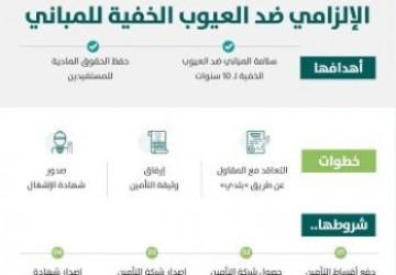 «النقد» تُصدر وثيقة التأمين الإلزامي للمباني الإنشائية