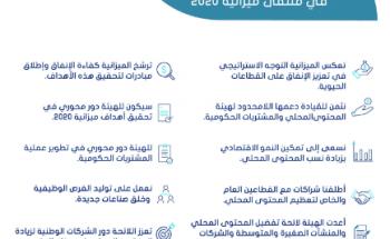 هيئة المحتوى: قائمة إلزامية بالمنتجات الوطنية عند التعاقد مع الجهات الحكومية
