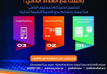 """""""السعودية للكهرباء"""": المرحلة الأولى لمشروع العدادات الذكية تنطلق.. قريباً"""
