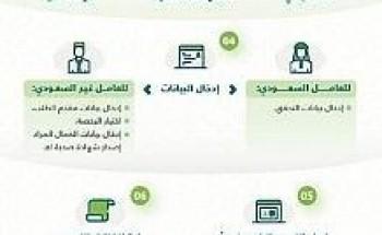 """""""الشؤون البلدية"""" بالشراكة مع """"الصحة"""" تطلق الشهادة الصحية إلكترونيًا عبر منصة """"بلدي"""""""