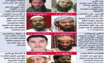 """فرنسا: """"القاعدة"""" استعدت لـ""""هجمات دولية"""" من مالي"""