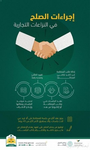 وزارة العدل: مسار الصلح في النزاعات التجارية .. إجراءاته ميسرة وتحفظ الحقوق