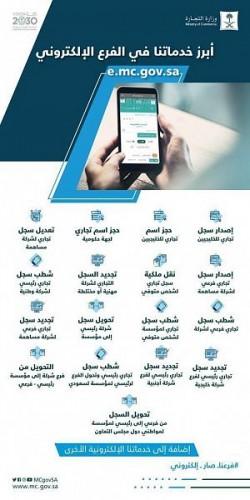 """""""التجارة"""" تٌدشن خدمة الفرع الإلكتروني لتمكين المستثمرين من تسليم مستنداتهم إلكترونياً"""