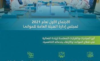 مجلس إدارة الموانئ يقر إستراتيجية الهيئة العامة للموانئ المحدثة