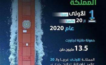 المملكة الأولى عربيًا والـ 20 عالميًا في النقل البحري بتقرير مؤتمر الأمم المتحدة السنوي