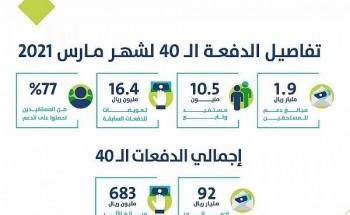 حساب المواطن: 1.9 مليار ريال لمستفيدي دفعة مارس