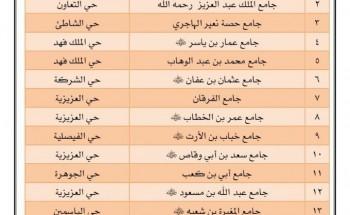 مصليات عيد الأضحى المبارك بالخفجي والمراكز التابعة لها لعام 1440هـ
