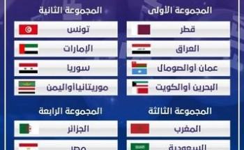قرعة كأس العرب FIFA : الأخضر في المجموعة الثالثة.. ومواجهات عربية مرتقبة