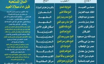 إدارة مساجد الخفجي تعتمد 11 جامع ومصليان وأسماء الخطباء لصلاة عيد الفطر
