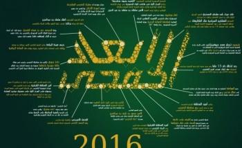 الخفجي 2016.. انفوجرافيك لأبرز الأحداث التي شغلت الرأي العام في الخفجي