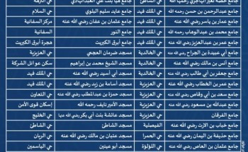 إدارة المساجد تعتمد جوامع ومساجد صلاة عيد الفطر في الخفجي