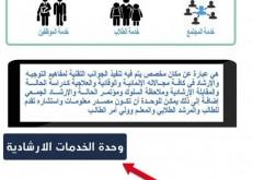 مكتب تعليم الخفجي يفتتح «وحدة الخدمات الإرشادية»