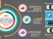 «انفوجرافيك» يوثق احصائيات الحملة المرورية لحماية حقوق ذوي الإحتياجات الخاصة بالخفجي