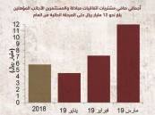 الأجانب يشترون أسهماً سعودية بقيمة 12 مليار ريال خلال الربع الأول