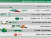 قطاع النقل بالشرقية يبيع 7200 ناقلة في 16 مزاداً هربا من الخسائر