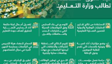 الشورى: مستوى التعليم يستدعي إعادة النظر في المنظومة والمنهجيات