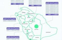 «سكني» يطلق 18 مخططاً جديداً للأراضي المجانية في الرياض ومكة والقصيم