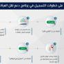 الرياض تتصدر مناطق المملكة في أعداد المستفيدات من برنامج دعم نقل المرأة العاملة