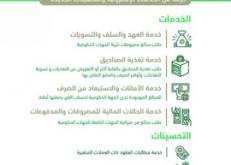 «المالية» تطلق حزمة من الخدمات الإلكترونية الجديدة عبر منصة اعتماد