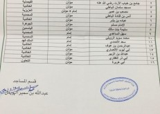 مساجد الخفجي تعلن عن 27 وظيفة شاغرة للائمة والمؤذنين