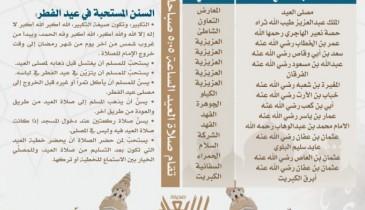 إدارة المساجد تعتمد مصليات وجوامع صلاة عيد الفطر المبارك في الخفجي لعام 1440
