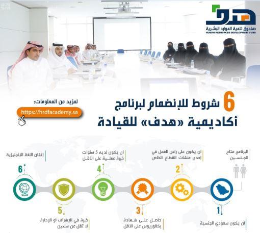 """صندوق تنمية الموارد البشرية يعلن شروط الالتحاق في أكاديمية """"هدف"""" للقيادة"""