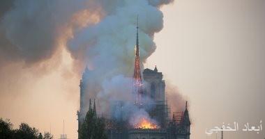 انهيار سقف كاتدرائية نوتردام بباريس بالكامل