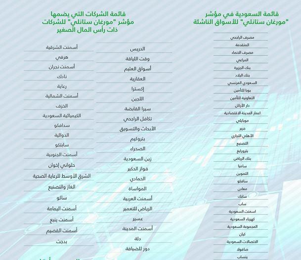 """إدراج """"إم إس سي آي"""" 30 شركة سعودية في مؤشر الأسواق الناشئة يعزز سيولة السوق"""