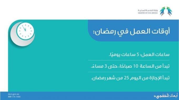 الخدمة المدنية تعلن أوقات العمل في رمضان : 5 ساعات يومياً