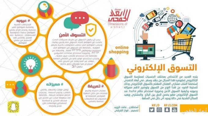 عبر«أبعاد الخفجي» تعرف على مميزات ومخاطر التسوق الإلكتروني