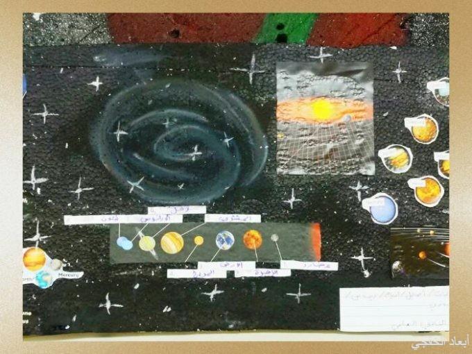 متوسطة وثانوية رأس مشعاب الأولى تفعلان اسبوع الفضاء بعدد من الأنشطة