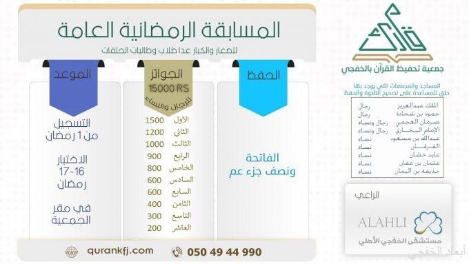 المسابقة الرمضانية لحفظ وإتقان الفاتحة ونصف عم في جمعية تحفيظ القرآن بالخفجي
